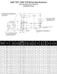 Nut Size Chart Uk Metric Bolt And Nut Size Chart