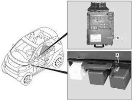 2002 2007 smart city coupe fortwo a450 c450 fuse box diagram 2002 2007 smart city coupe fortwo a450 c450 fuse box