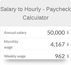 Salary Calculator Salary to Hourly Salary Converter Omni 45