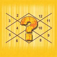 Prashna Kundali Priority Question Popular Astrology Services