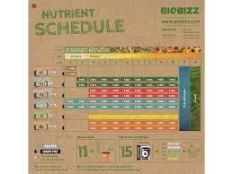 Biobizz Rootjuice Ledgrowshop Eu