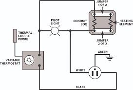 type 300 bench rod ovens phoenix international type 300 120v 900 240v wiring diagram