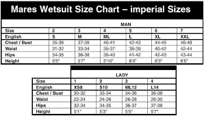 73 All Inclusive Mares Hood Size Chart