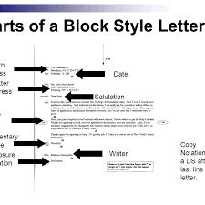 Business Letter Enclosure Notation The Sample Inside Format 600 600