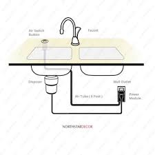 64 Beautiful Showy How To Repair Bathroom Sink Stopper Pipe Layout ...