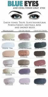 Shadowsense Color Chart 2018 Shadowsense For Blue Eyes In 2019 Blue Eye Makeup Eye