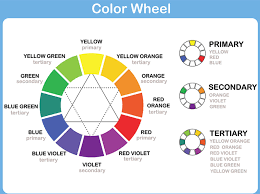 Color Wheel Ultimate Color Matching Guide Designing Idea