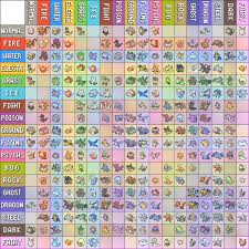 Pokemon Chart Pokemon Type Chart With All Type Combinations So Far