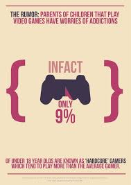 best the whole truth about games images  video games addiction