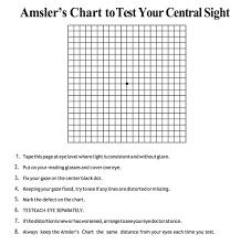 Amsler Chart Working Distance Helios Vision Ltd Retinal Conditions Somerset Dorset