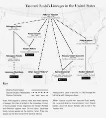 Buddhist Lineage Chart Yasutani Roshi The Hardest Koan Tricycle The Buddhist Review