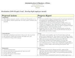 Quarterly Status Report Template Business Progress Report Template Employee Progress Report