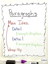 Main Idea Chart Examples Paragraph Writing In 1st And 2nd Grade The Brown Bag Teacher