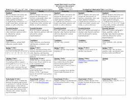 Frayer Model Examples Social Studies Lesson Plans For Teaching Students Microsoft Office Elementary