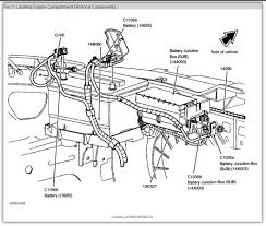 2002 ford taurus engine compartment diagram radio fuse and fuse box location please 02 ford taurus fuse box location free download \u2022 oasis dl co on wiring diagram for fedders ch24cd1u
