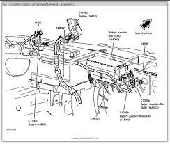 2002 ford taurus engine compartment diagram radio fuse and fuse box 2002 ford taurus fuse box diagram 2002 ford taurus engine compartment diagram radio fuse and fuse box location please?