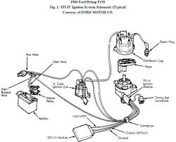 Wiring diagram also ford ignition coil chevy unusual highroadny