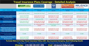 Religare Health Insurance Plan Plans For Senior Citizens