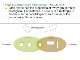 Parallelogram Venn Diagram Ppt 6 4 Rhombuses Rectangles And Squares Powerpoint