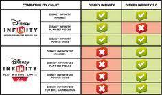 96 Best Disney Infinity Images Disney Infinity Disney