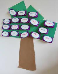 Unique Ideas Family Tree Craft Ideas For Preschoolers Craft