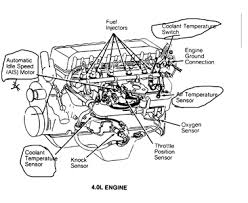 i need a vaccum diagram for tj jeep wrangler fixya 5be5f70 gif