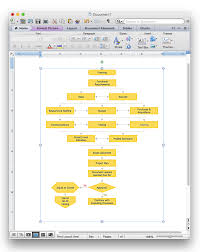 Account Receivable Process Flow Chart Ppt How To Add A Flowchart To A Ms Word Document Using