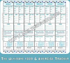 Food And Exercise Trackers The Ultimate Food Exercise Tracker Simple Tools For Weight