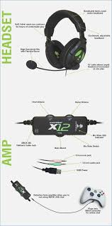 turtle beach wiring diagram for b ea realestateradio us PX21 Turtle Beach Adapter turtle beach x12 gaming headset xbox 360 walmart