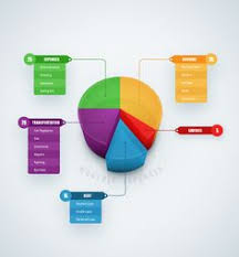 7 Best Pie Chart Examples Images Pie Chart Examples Pie