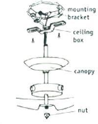 chandelier wiring kit chandelier wiring kit classy geometric copperchandelier canopy diagram 8
