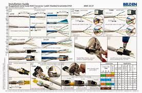 rj cat wiring diagram electrical pictures com rj45 cat6 wiring diagram electrical pictures