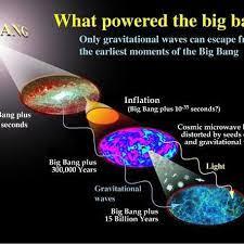 The origin of the universe - Home | Facebook
