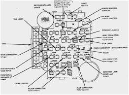 84 chevy truck wiring diagram wonderfully chevrolet v8 trucks 1981 84 chevy truck wiring diagram unique 84 k10 fuse box image collections diagram writing sample of