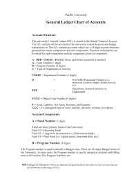 General Ledger Chart Of Accounts Pacific University Account