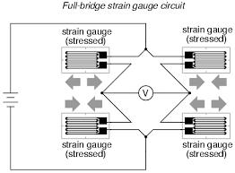 strain gauges electrical instrumentation signals electronics strain gauges electrical instrumentation signals electronics textbook