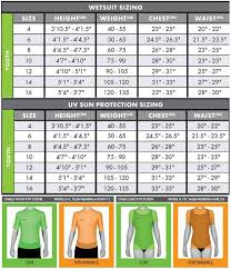 O Neill Youth Size Chart Size Charts Oneill Canada