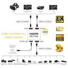 amazon com newbep hdmi splitter 1 x 2 1 input 2 output hdmi amazon com newbep hdmi splitter 1 x 2 1 input 2 output hdmi amplifier switcher box hub support 4kx2k 3d 2160p 1080p hdmi splitter 1 x 2 home audio