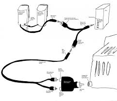 rca jack wiring diagram electrical pics 61880 linkinx com medium size of wiring diagrams rca jack wiring diagram simple pics rca jack wiring diagram