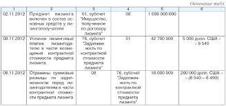 Курсовые и суммовые разницы возникающие при исполнении догово  Суммовые разницы отраженные на счете 08 в ноябре 2012 г в конце отчетного года с учетом показателя суммовых разниц отраженного в бухгалтерском учете