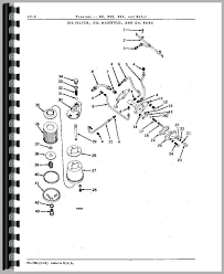 john deere parts diagram john database wiring diagram johndeere 830 tractor manual 94048 2 05882