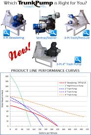 high volume dewatering pto pump tp 3pt high volume dewatering