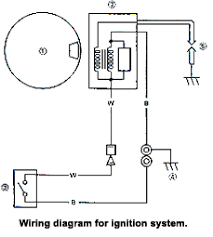 briggs and stratton magneto wiring diagram briggs wiring diagram briggs stratton engines wiring on briggs and stratton magneto wiring diagram