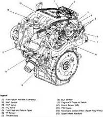 3400 sfi engine diagram 3400 image wiring diagram similiar chevy v6 engine diagram keywords on 3400 sfi engine diagram