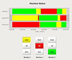 Status Chart Ignition User Manual 7 9 Ignition Documentation