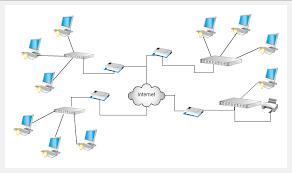 network topology diagram  floor plan online tool   friv  gamesnetwork topology diagram