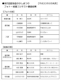 h30かかしフォト絵画コンテスト審査結果の発表 お知らせ