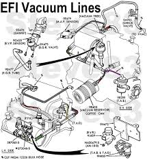 2004 ford expedition trailer wiring diagram images 2004 ford diagram 1999 ram 1500 moreover 1989 ford f 150 engine on