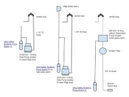 wiring diagram for bilge pump float switch the wiring diagram 2 float switch wiring diagram nodasystech wiring diagram