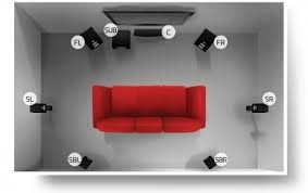 home theater system setup diagram. home theater system setup diagram n